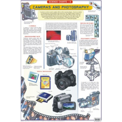 Science Charts: Cameras & Photography
