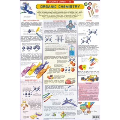 Science Charts: Organic Chemistry